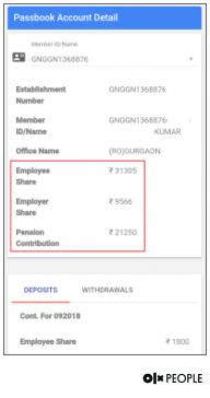 epf balance check on mobile number